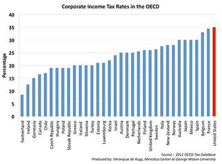 Corporate-tax-rates-for-web